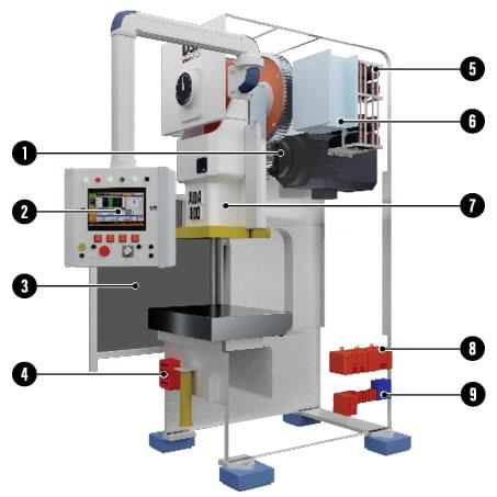 AIDA DSF-C1-A Servo Press Cutaway Graphic