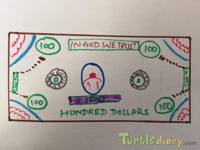 My Hundred Dollar Bill - Design Your Own Money Contest March 2015 Submission