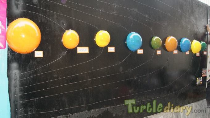 Solar system - Earth Day Contest April 2015 Submission