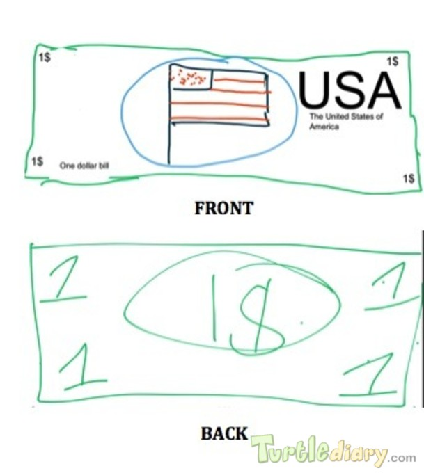 The United States of America - Design Your Own Money Contest March 2015 Submission