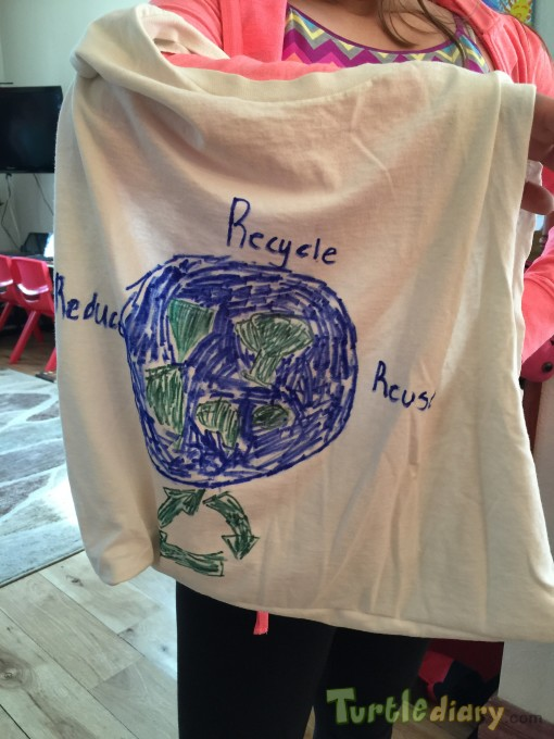 Reduce, Reuse, Recycle Bag - Earth Day Contest April 2015 Submission