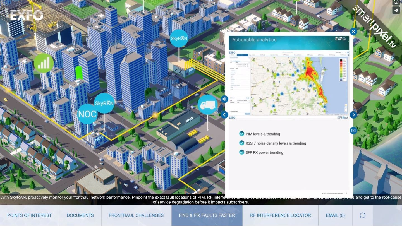 Interface SmartPixel