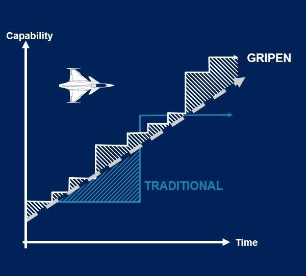 gripen-infografik.jpg