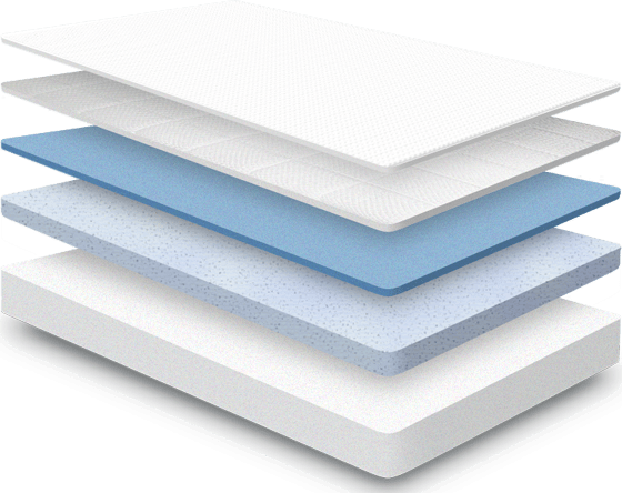 Queen Size Mattress On Sale