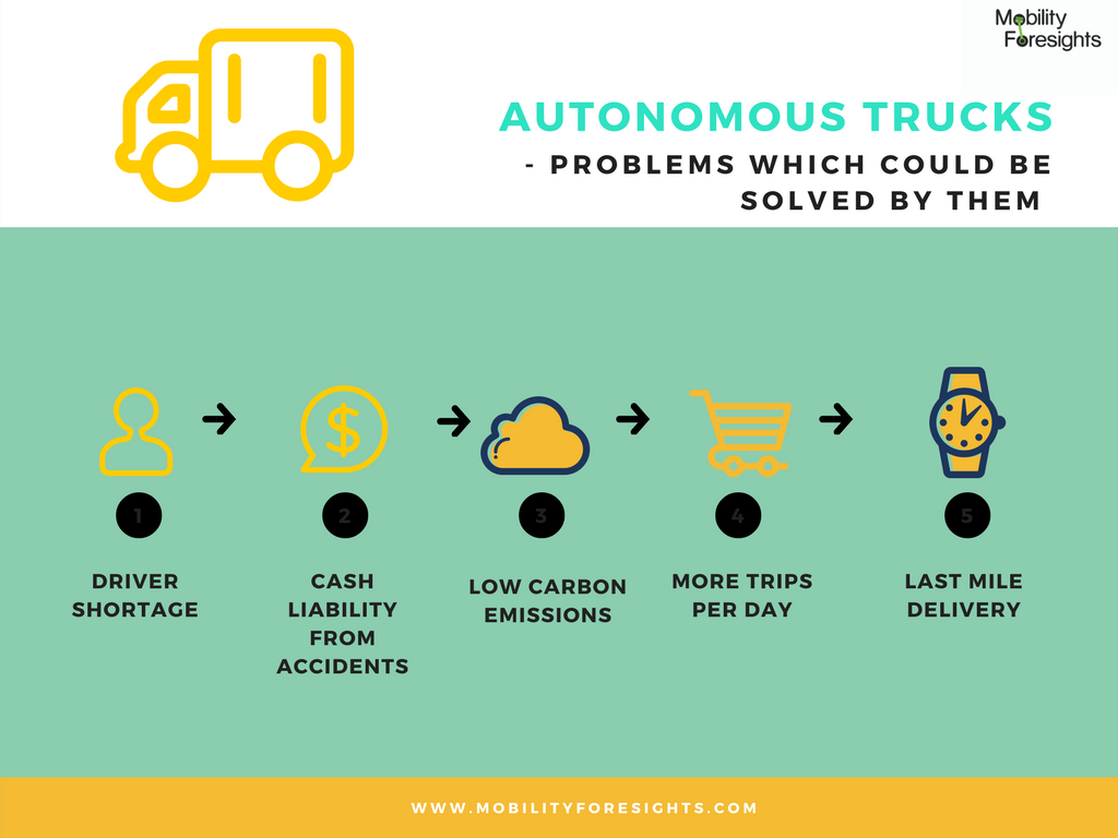 Role of Autonomy in Trucks 2