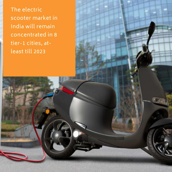 Info Graphic : electric two-wheeler market in india, electric two wheeler market in india , electric motorcycle market size