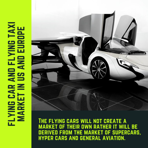 Info Graphic: Flying Car and Flying Taxi Market in US and Europe