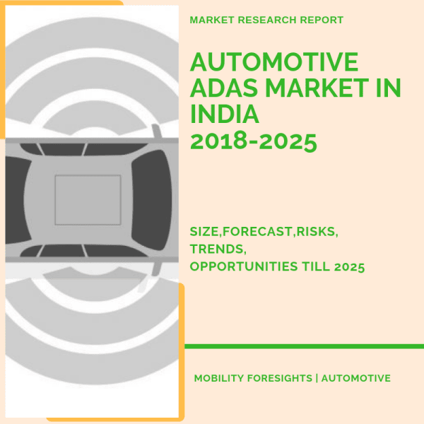 Automotive ADAS market in India market
