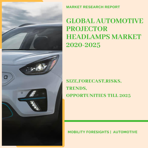 Infographic: Automotive projector headlamps market size -report- share