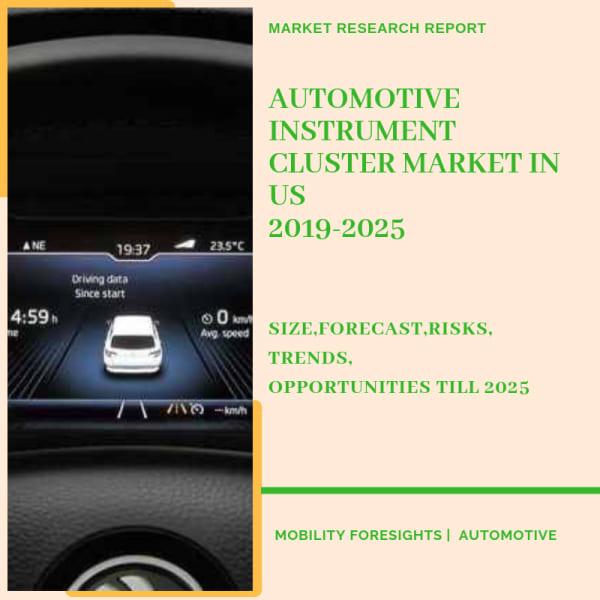 Automotive Instrument Cluster Market in US Market