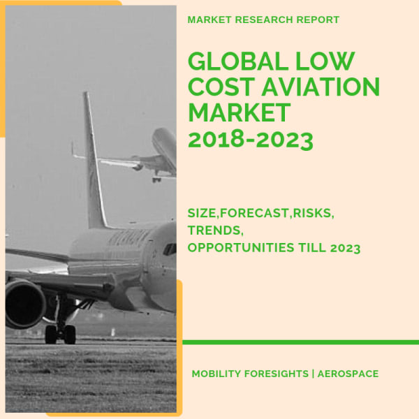 low cost aviation makret and budget aviation market