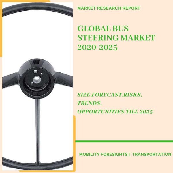 Global Bus Steering Market