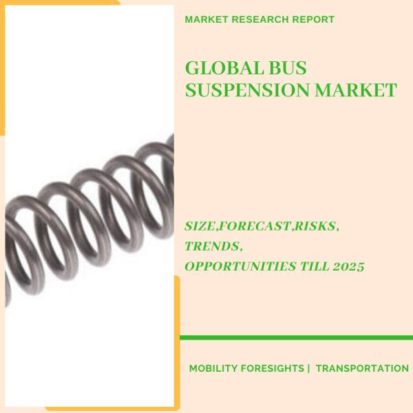 Global Bus Suspension Market