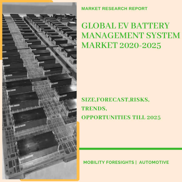 Info Graphic: GLOBAL EV BATTERY MANAGEMENT SYSTEM MARKET