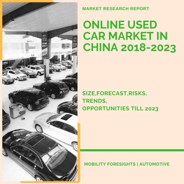 Online Used Car Market in China 2018-2023 1