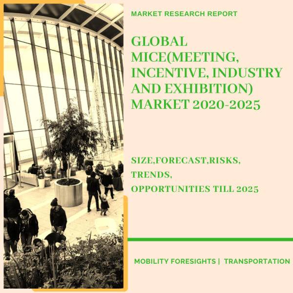 Info graphic: Global MICE(Meeting, Incentive, Industry and Exhibition) Market