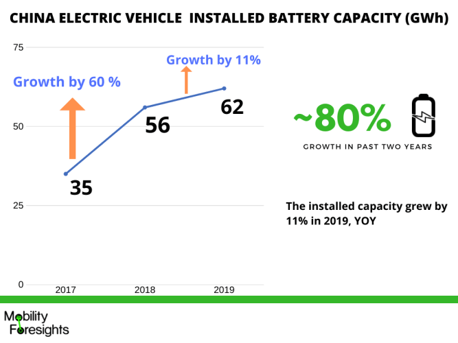 Info Graphic: battery management system for electric vehicles market, automotive battery management system market