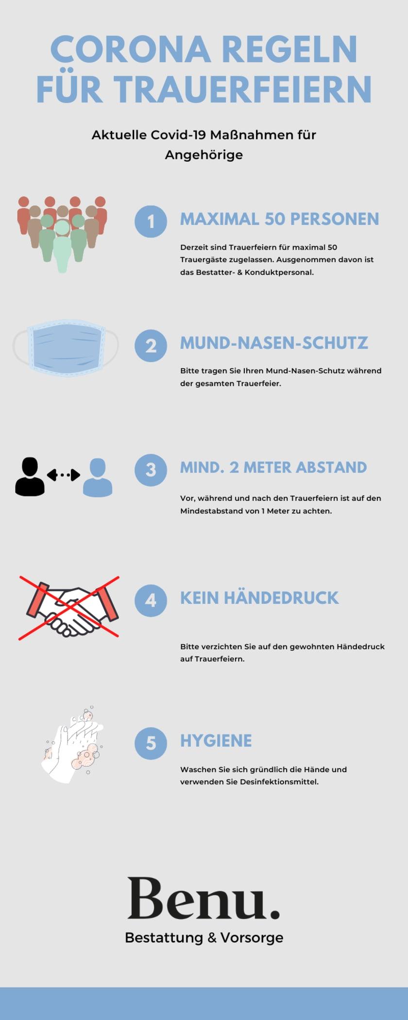 Regeln Für Trauerfeiern.png