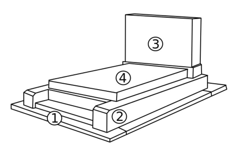 Schematische Darstellung eines Grabes