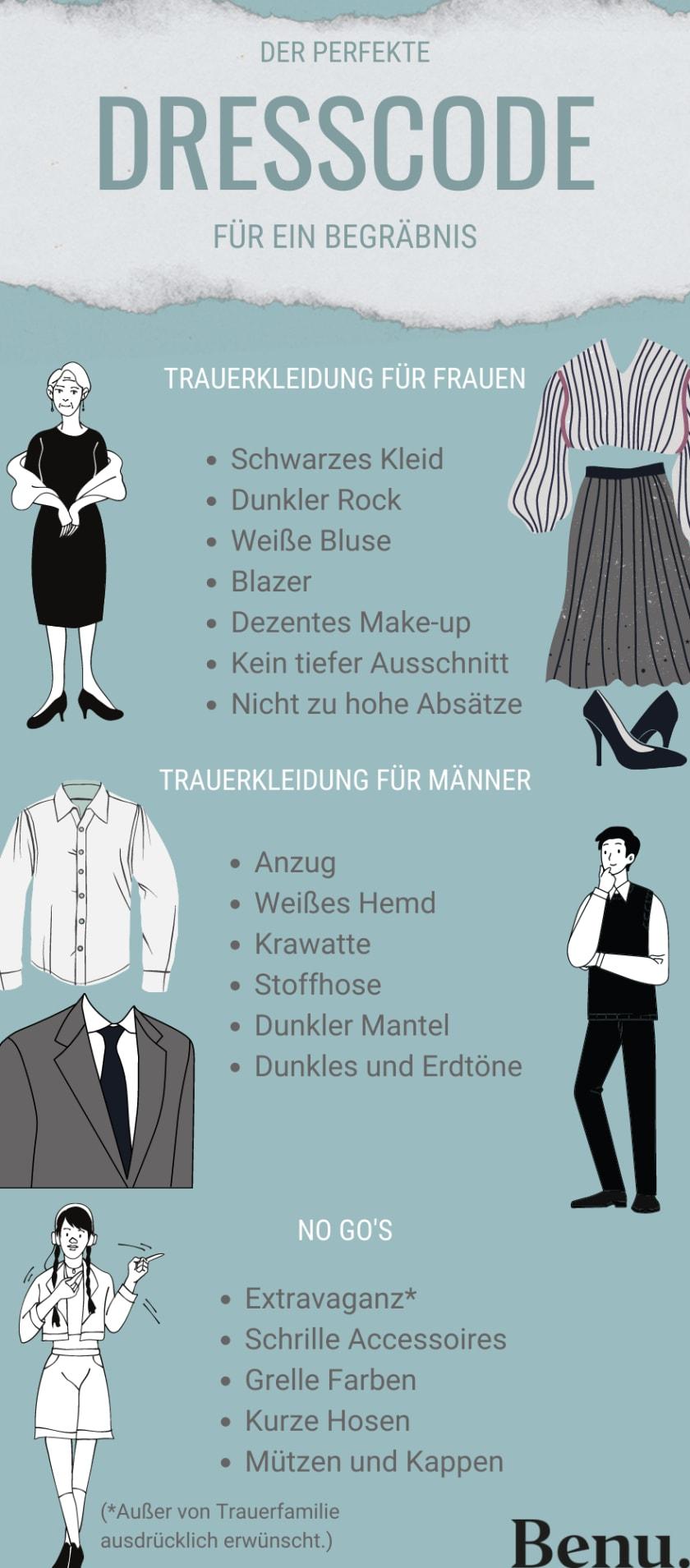 Trauerkleidung Infografik.png