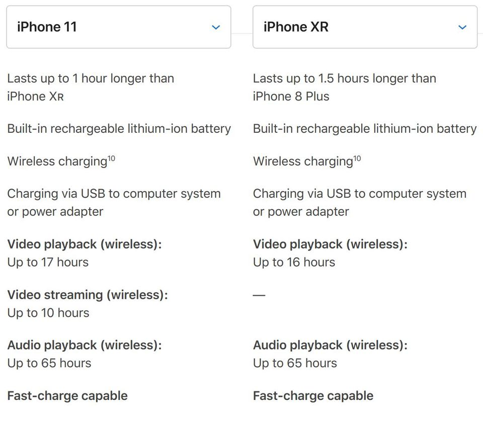 Apple iPhone 10r vs iPhone 11