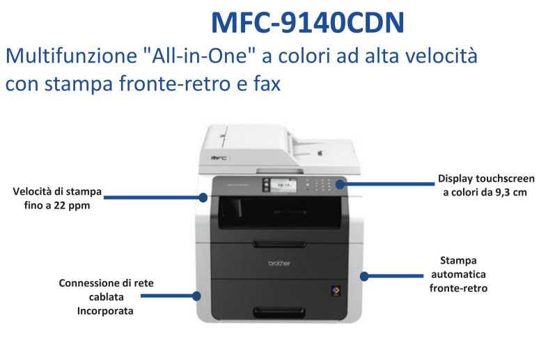 Brother MFC-9140CDN stampante fax scanner fotocopiatrice multifunzione laser a colori usata