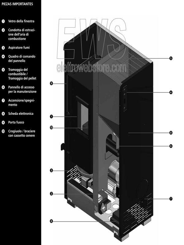 Qlima stufa a pellet Tectro TBH146 Slim 4620 Watt