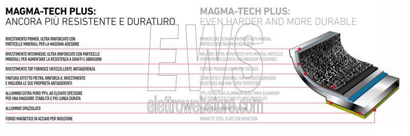 Flonal Pura induzione tegame alluminio professionale con 2 manici inox antiaderente