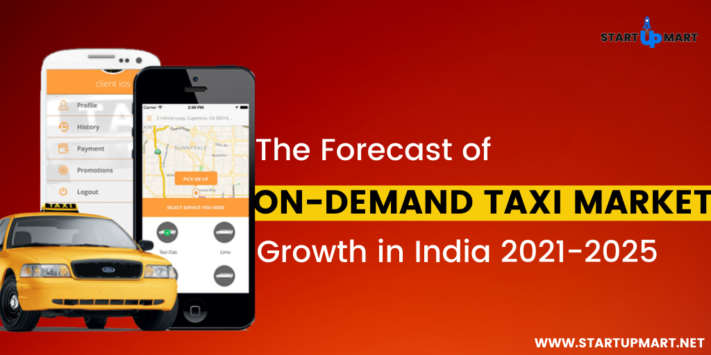 The Forecast of On-Demand Taxi Market Growth and Trends in India 2021 -2025