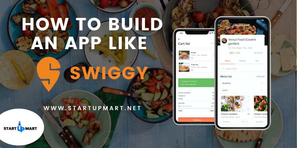 How To Create a Food Delivery App Like Swiggy - Complete Guide