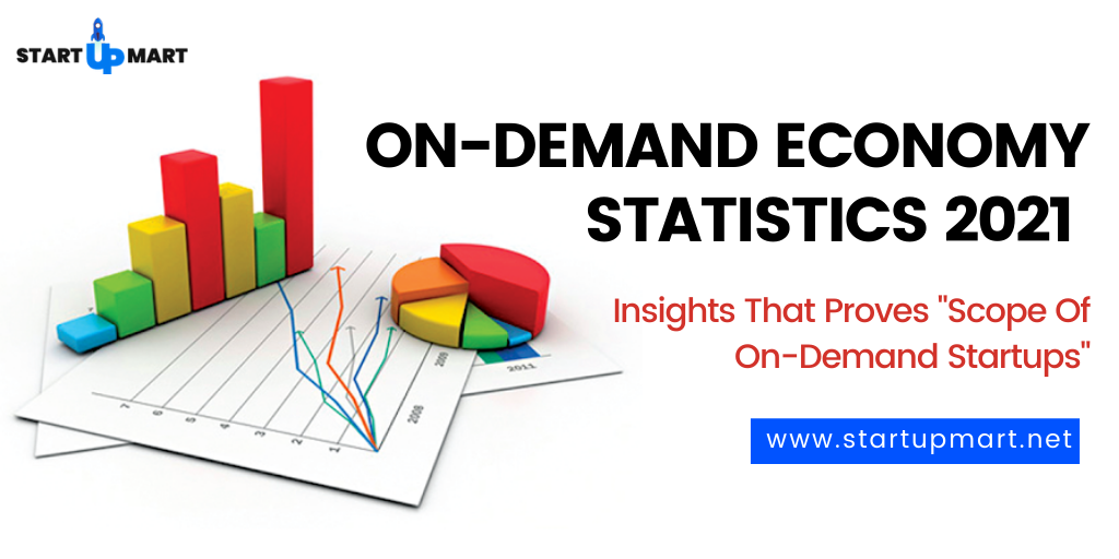 On-Demand Economy Statistics 2021: Insights That Proves Scope Of On-Demand Startups