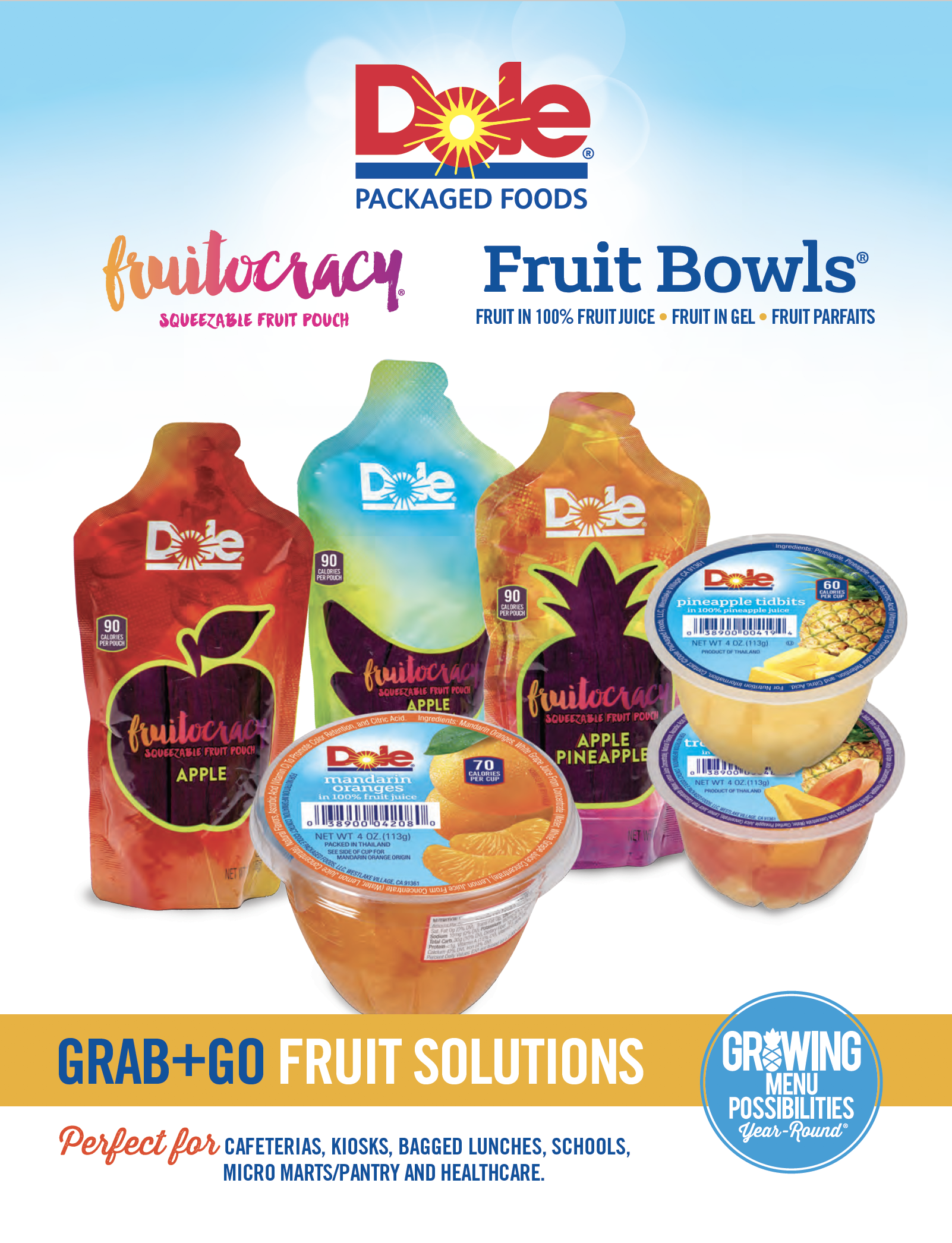 Fruit bowls and fruitocracy
