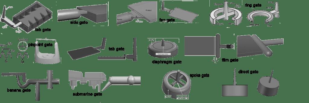 plastic mold gates