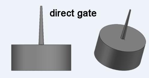 direct gate