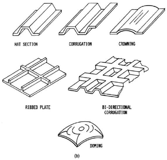 plastic mold rib design