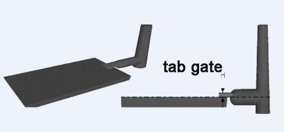 tab gate