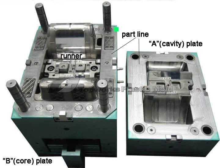 plastic mold structure