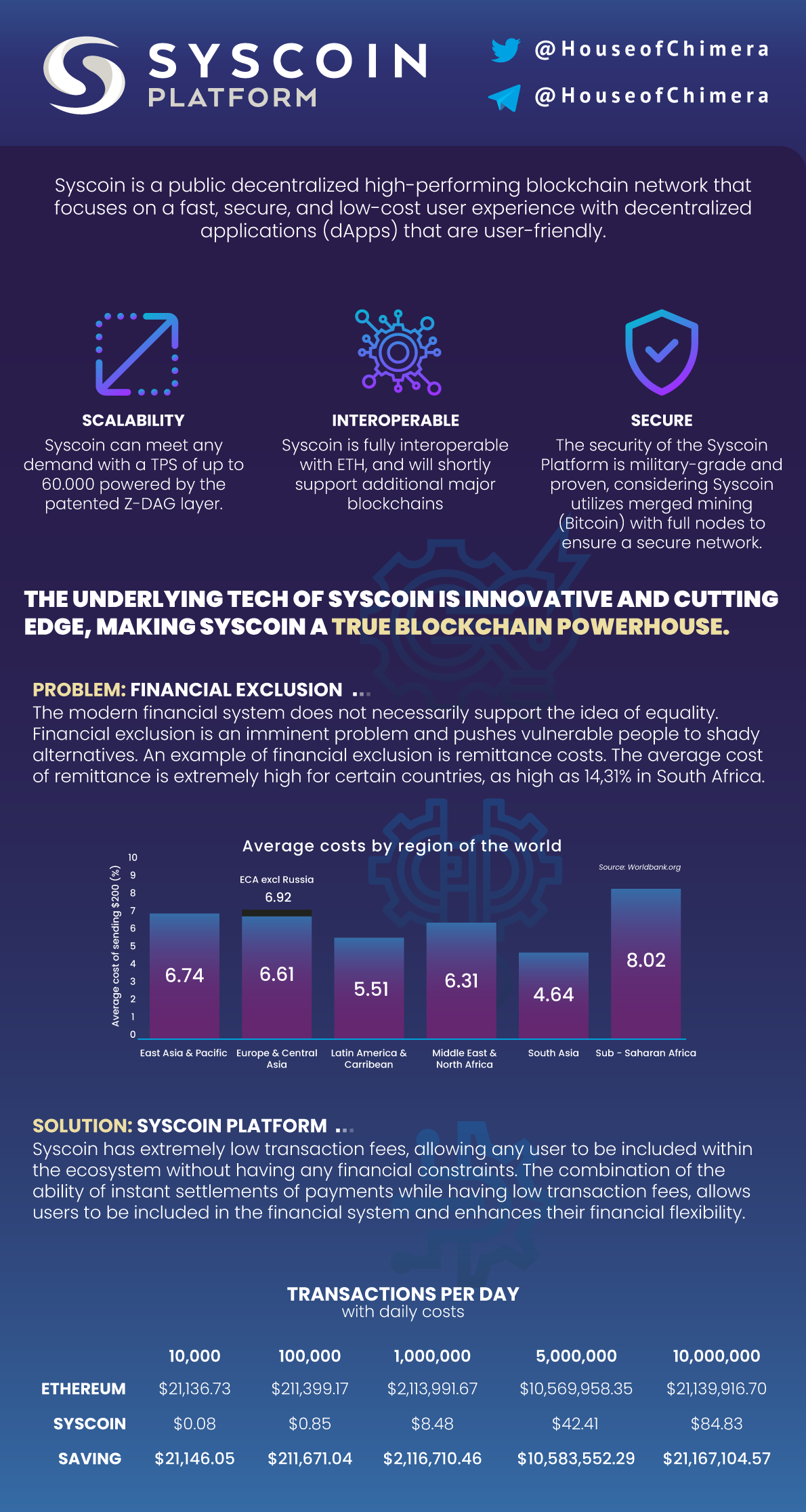 Syscoin one-pager