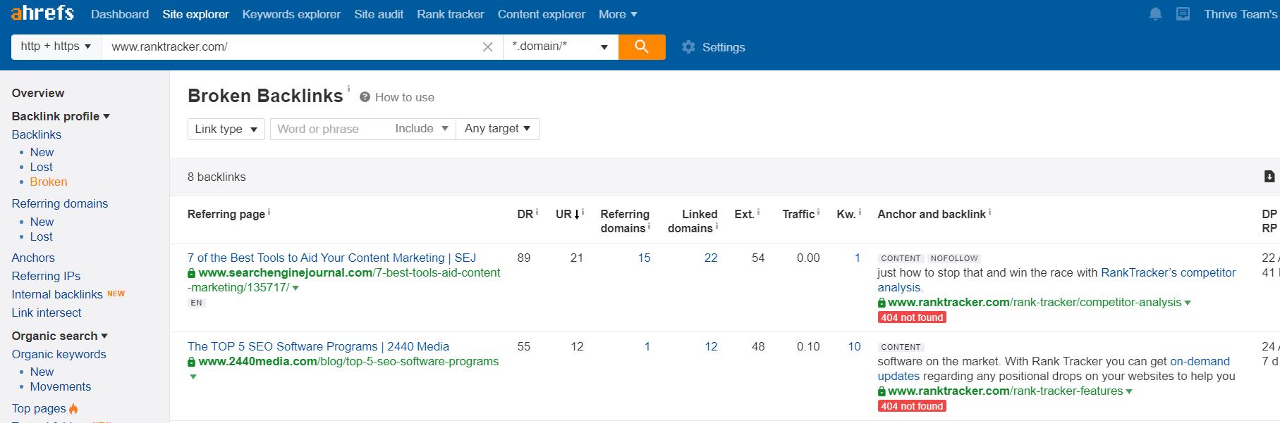 rank tracker broken link building
