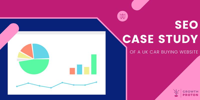 uk car-buying CASE STUDY