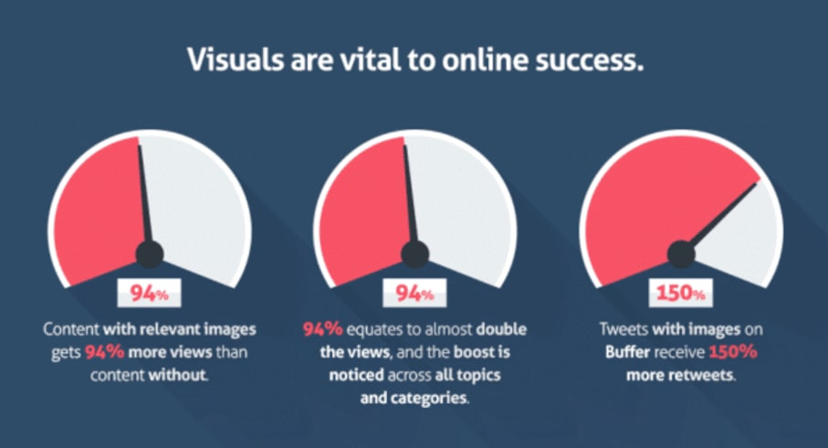 visual-content-matters