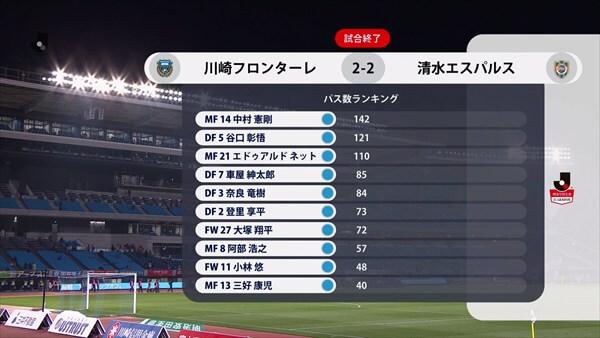 J1 川崎フロンターレ VS 清水エスパルス 2017.04.21-06