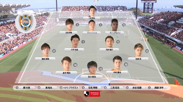 2019年 清水エスパルス VS ガンバ大阪 ほろ苦いホーム開幕001