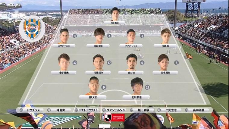2019年 清水エスパルス VS 湘南ベルマーレ 5戦未勝利 001