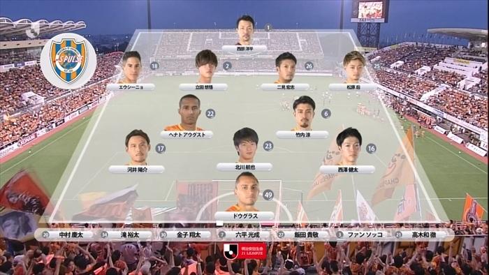2019年 清水エスパルス VS FC東京 一番負けたくないチームと監督に敗戦01