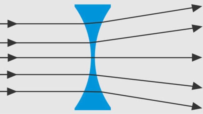 Sphärische Kontaktlinsen - Streuungslinsen