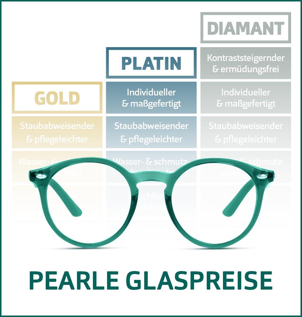 Komplettpreis-Angebot: 2 Brillen mit All-Inclusive-Gläsern ab 200 €.