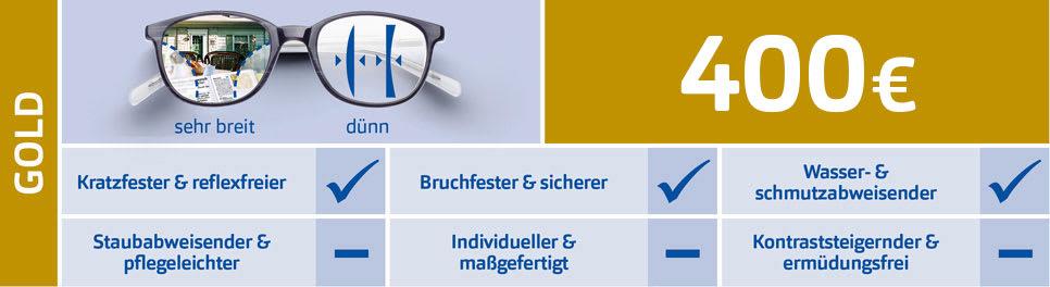 Apollo Glaspaket Gold für Gleitsichtbrillen