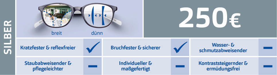 Apollo Glaspaket Silber für Gleitsichtbrillen