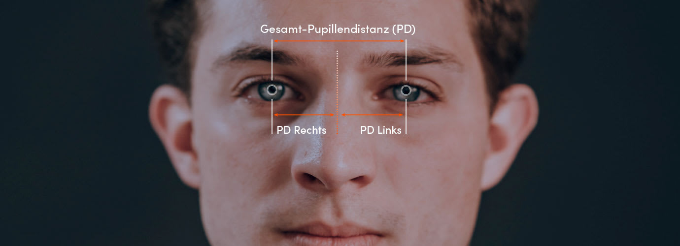 D-PD-Wert Header